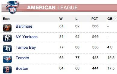 Orioles Snap 14 Losing Season Streak
