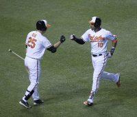 Hyun Soo Kim and Adam Jones - Baltimore Orioles