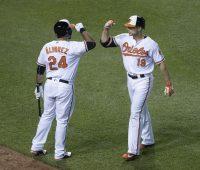 Pedro Alvarez and Chris Davis - Baltimore Orioles